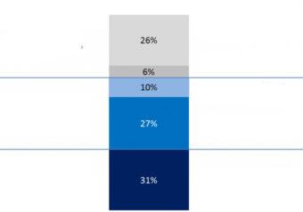 VisualShopping-Chart2