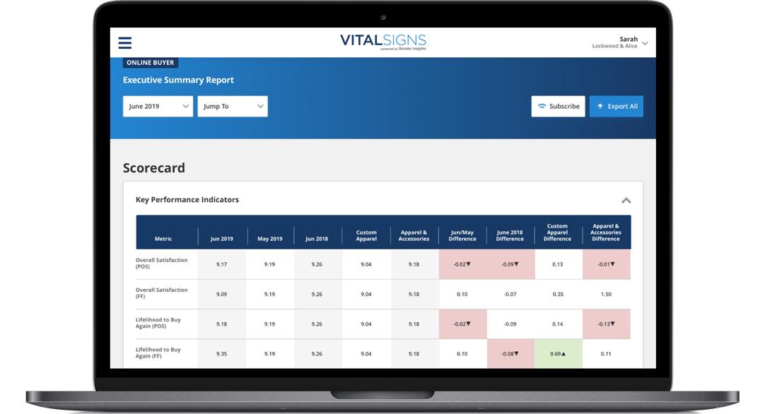 VitalSigns Executive Dashboard